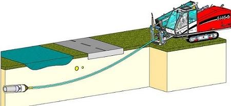 Прокладка водопровода методом гнб