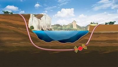 Осложнения при бурении горизонтальных скважин