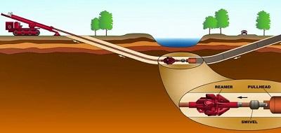 Сколько метров от русла реки до дна ГНБ